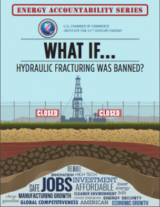 What if… Hydraulic Fracking was Banned?
