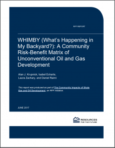 WHIMBY (What's Happening in My Backyard?): A Community Risk-Benefit Matrix of Unconventional Oil and Gas Development
