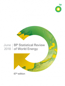 BP's Statistical Review of World Energy