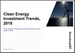 State of Clean Energy Investment