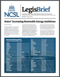 STATES' RENEWABLE ENERGY AMBITIONS