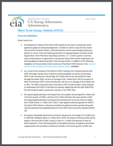 Short-Term Energy Outlook (STEO)
