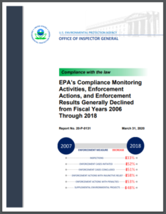 Report: EPA's Compliance Monitoring Activities, Enforcement Actions, and Enforcement Results Generally Declined from Fiscal Years 2006 Through 2018
