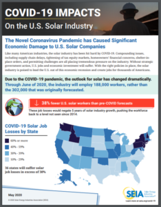 COVID-19 Impacts on the U.S. Solar Industry Factsheet